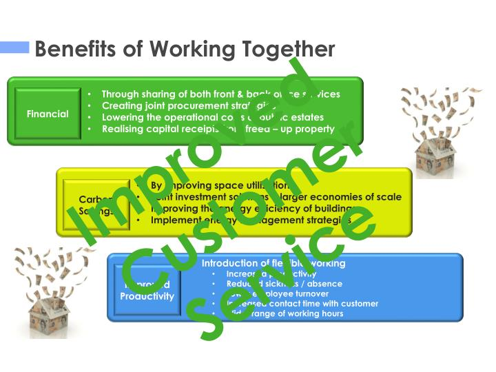 Benefits of Working Together