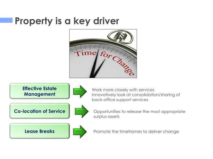 Property is a key driver