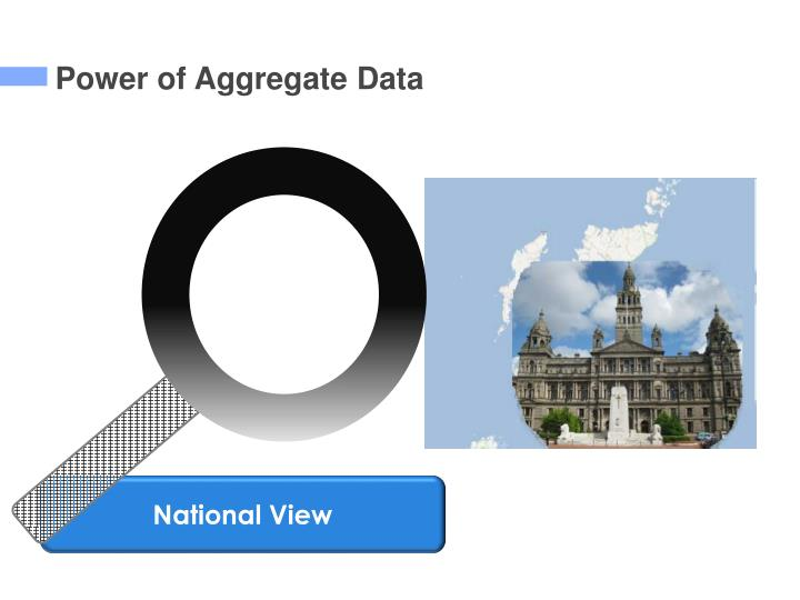 Power of Aggregate Data