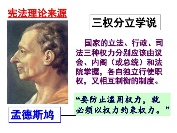 宪法理论来源