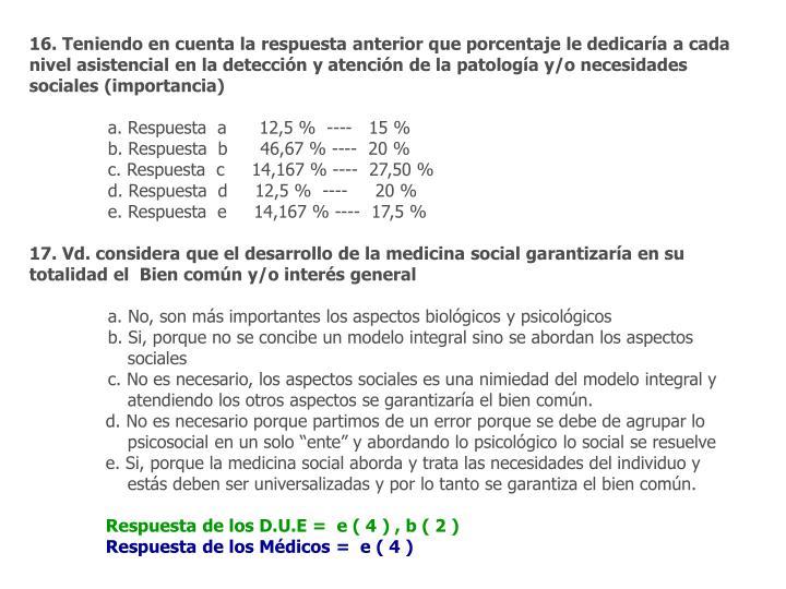 16. Teniendo en cuenta la respuesta anterior que porcentaje le dedicaría a cada nivel asistencial en la detección y atención de la patología y/o necesidades sociales (importancia)