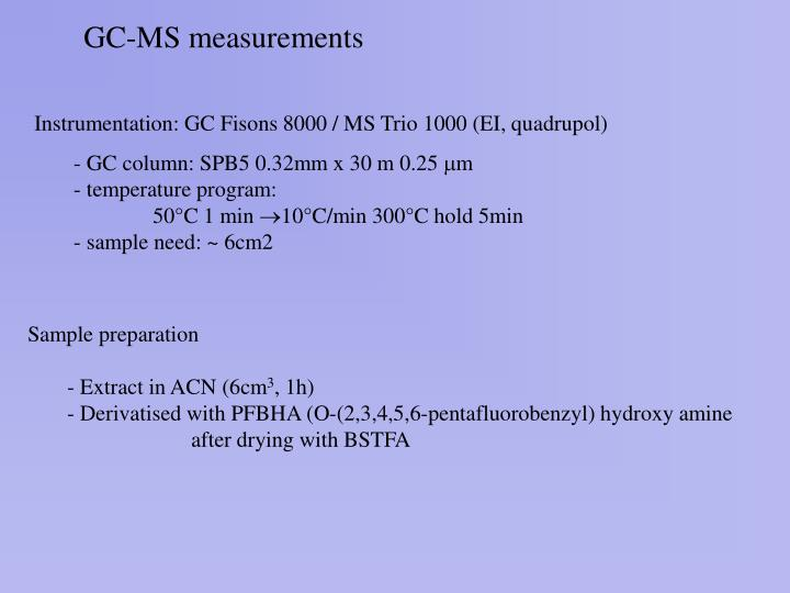 GC-MS measurements