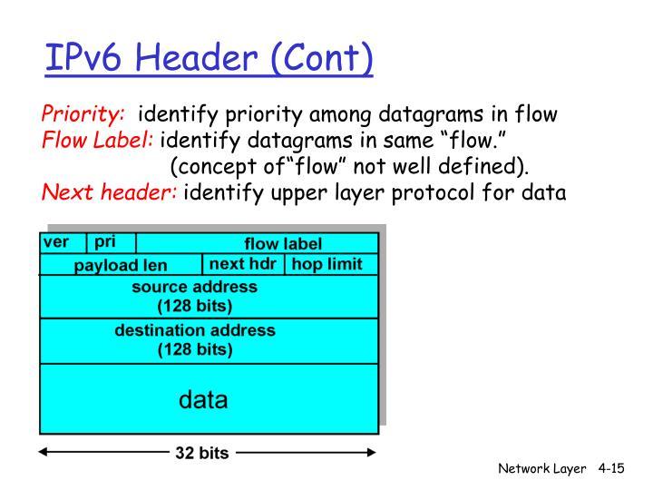 IPv6 Header (Cont)