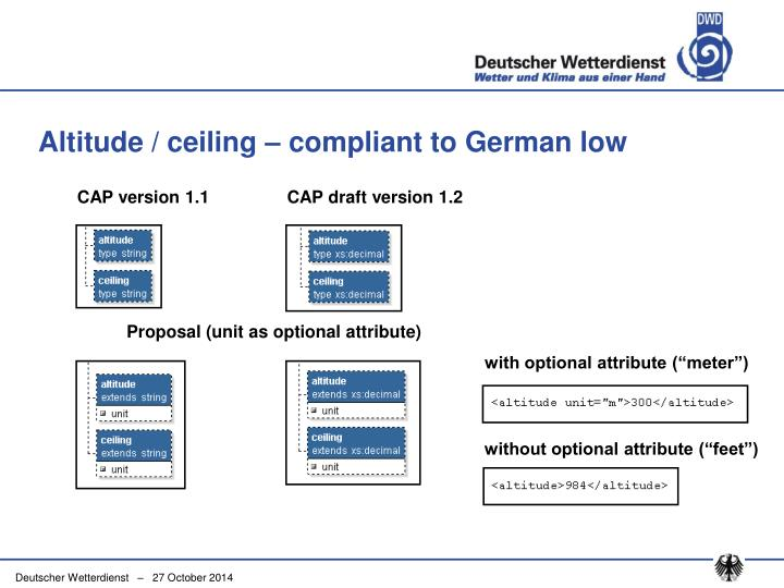 Altitude / ceiling – compliant to German low