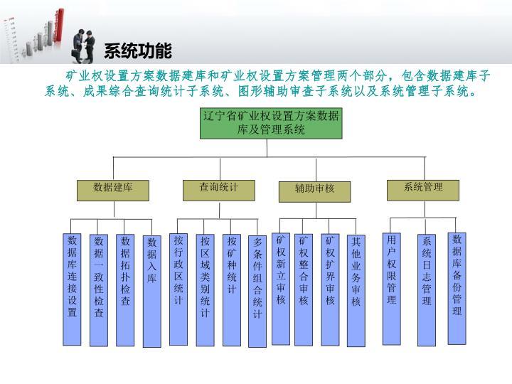 辽宁省矿业权设置方案数据库及管理系统