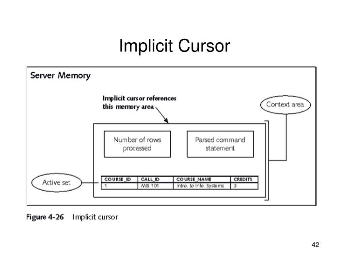 Implicit Cursor