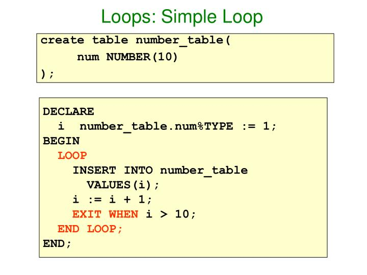 Loops: Simple Loop