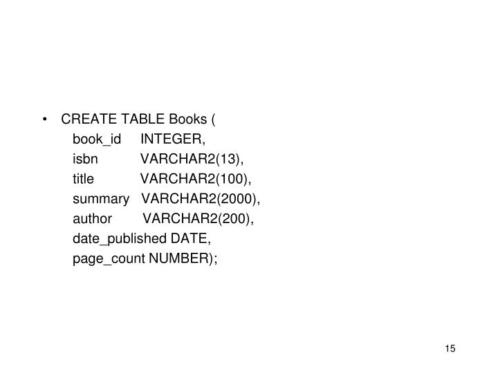 CREATE TABLE Books (