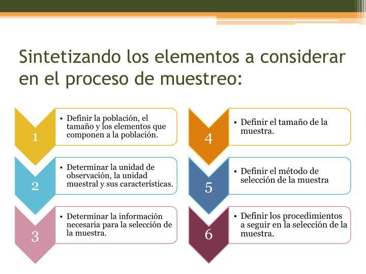 Sintetizando los elementos a considerar en el proceso de muestreo: