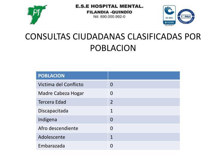 CONSULTAS CIUDADANAS CLASIFICADAS POR POBLACION