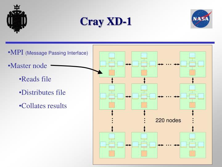 Cray XD-1