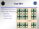 cray xd 1