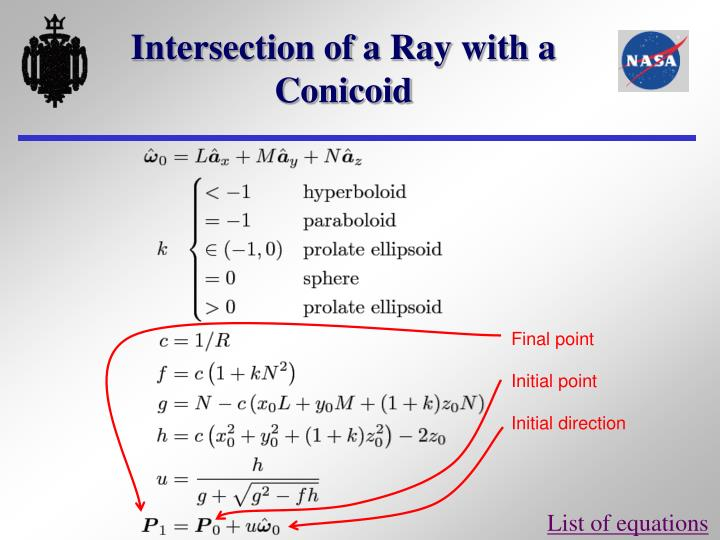 Intersection of a Ray with a Conicoid