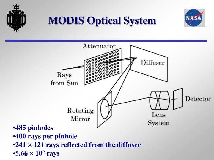 MODIS Optical System