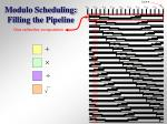 modulo scheduling filling the pipeline