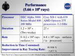 performance 5 66 10 9 rays