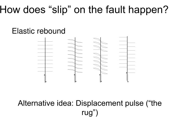 "How does ""slip"" on the fault happen?"