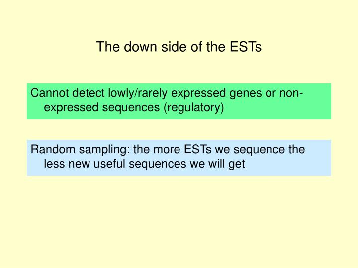 The down side of the ESTs