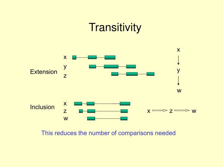 Transitivity