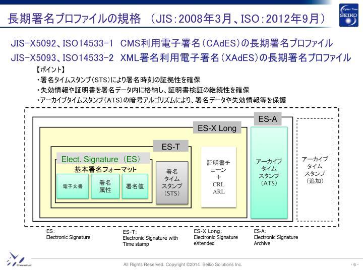 長期署名プロファイルの規格 (