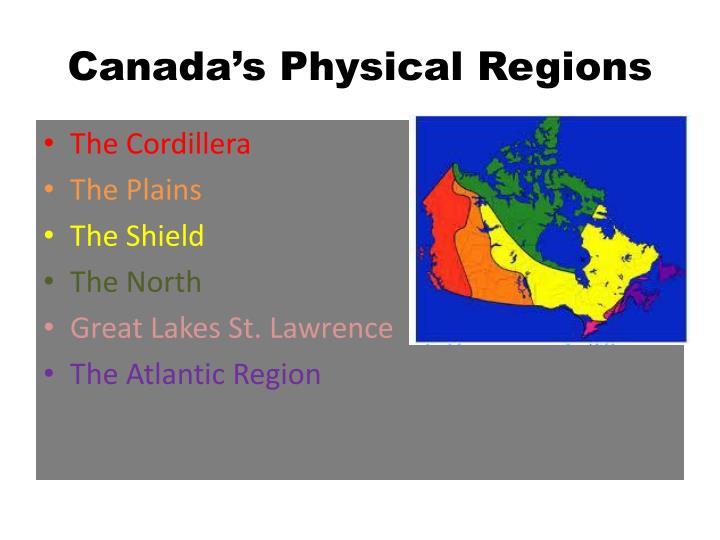 Canada's Physical Regions