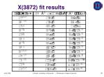x 3872 fit results