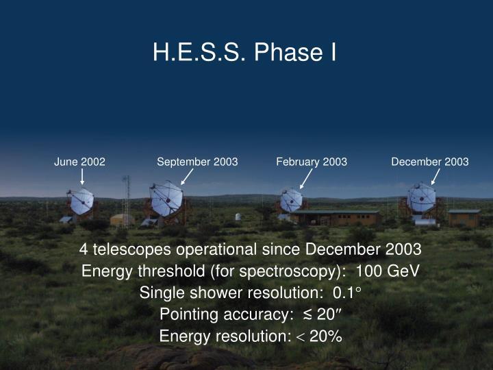 H.E.S.S. Phase I