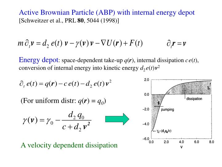 Active Brownian Particle (ABP)