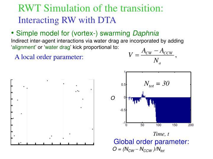 RWT Simulation of the transition:
