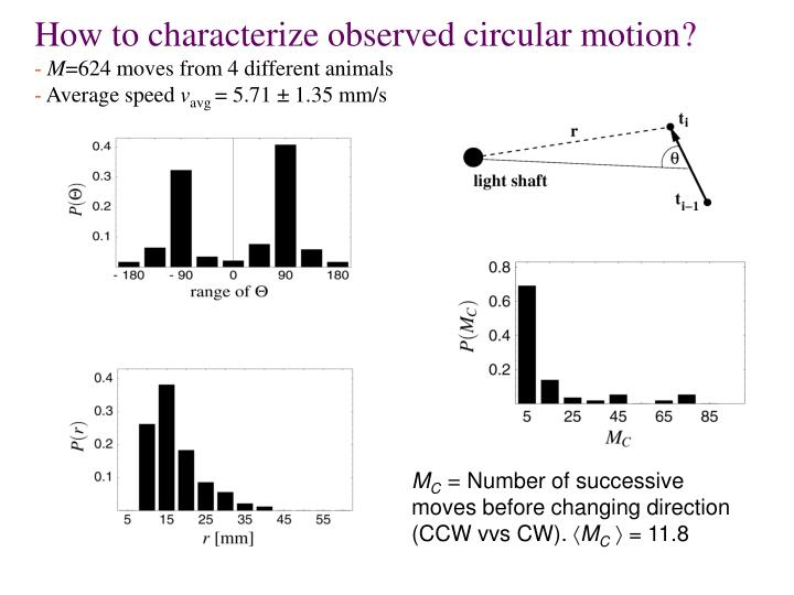 How to characterize observed circular motion