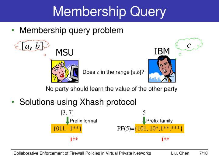 Membership Query