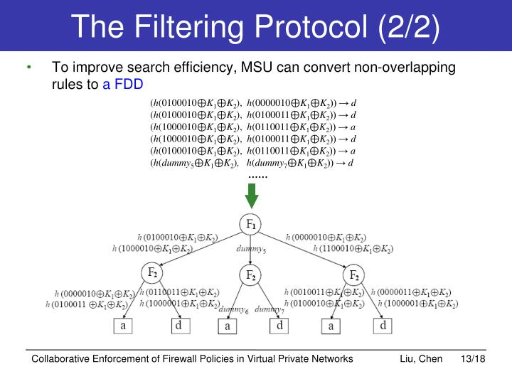 The Filtering Protocol