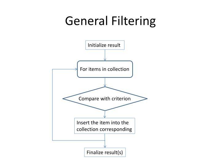 General Filtering