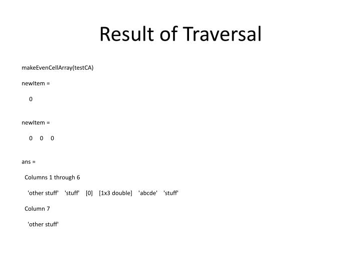 Result of Traversal