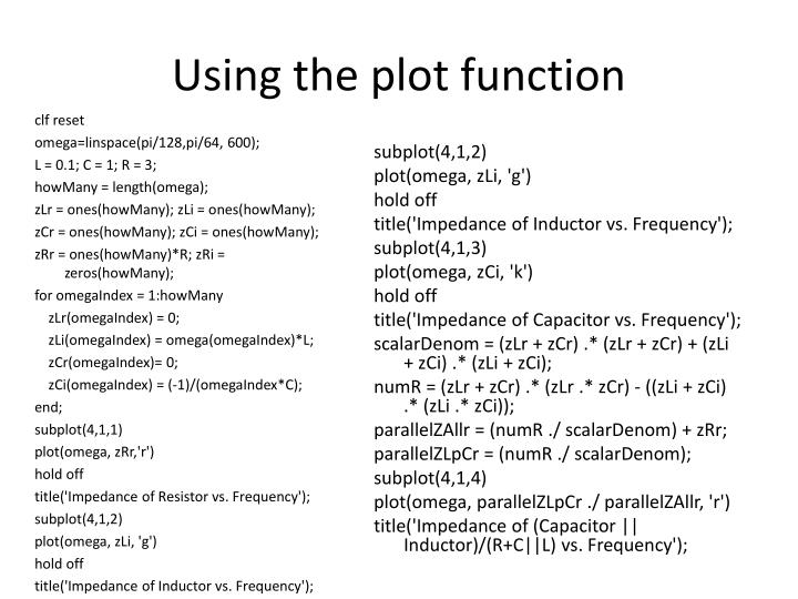 Using the plot function