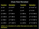 chain rule revisited
