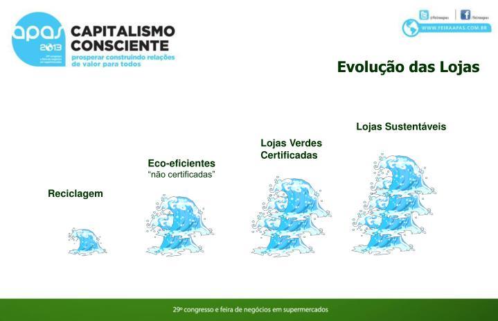 Lojas Sustentáveis