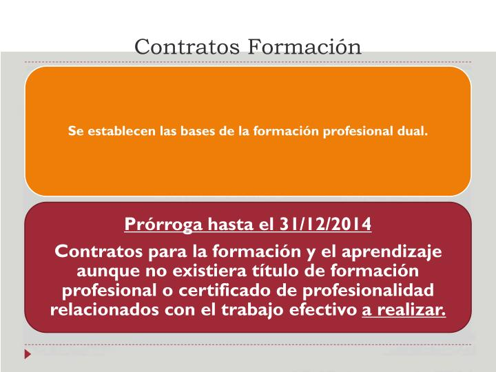Contratos Formación