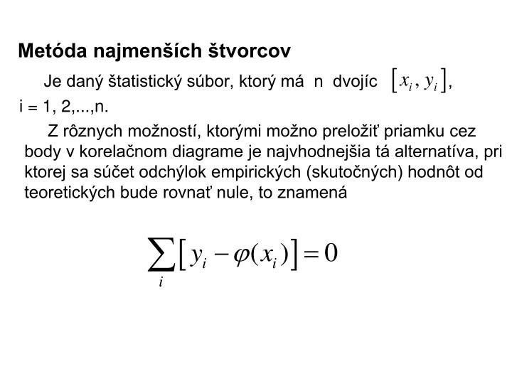 Metóda najmenších štvorcov