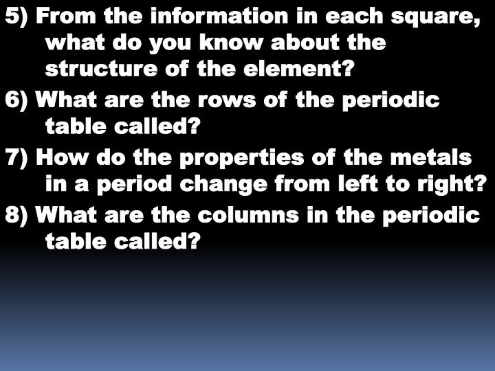 5) From the information in each square, what do you know about the structure of the element?