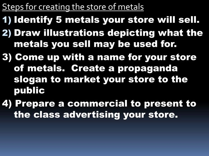 Steps for creating the store of metals