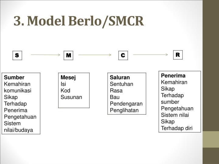 3. Model