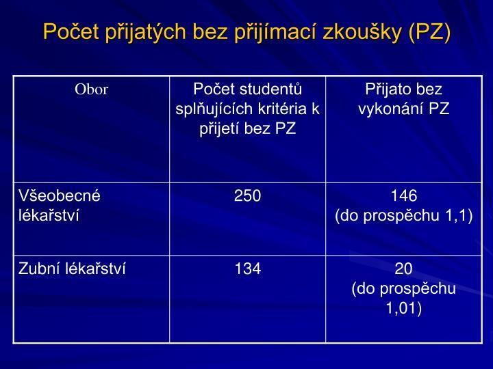 Počet přijatých bez přijímací zkoušky (PZ)
