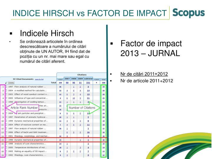 INDICE HIRSCH vs FACTOR DE IMPACT