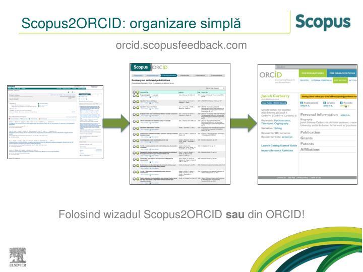 Scopus2ORCID:
