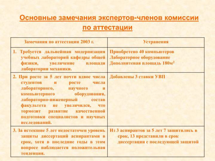 Основные замечания экспертов-членов комиссии по аттестации