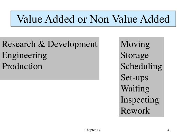 Value Added or Non Value Added