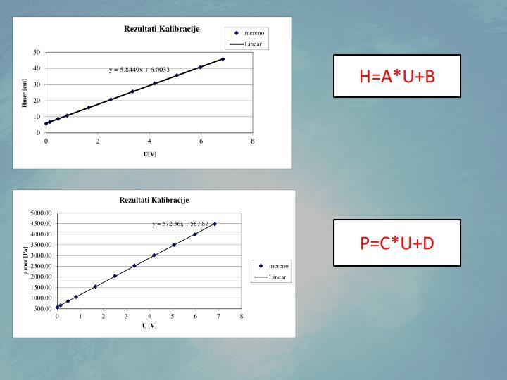 H=A*U+B