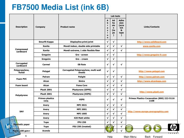 FB7500 Media List (ink 6B)