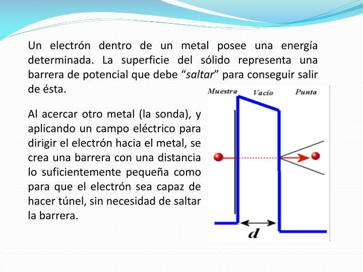 """Un electrón dentro de un metal posee una energía determinada. La superficie del sólido representa una barrera de potencial que debe """""""